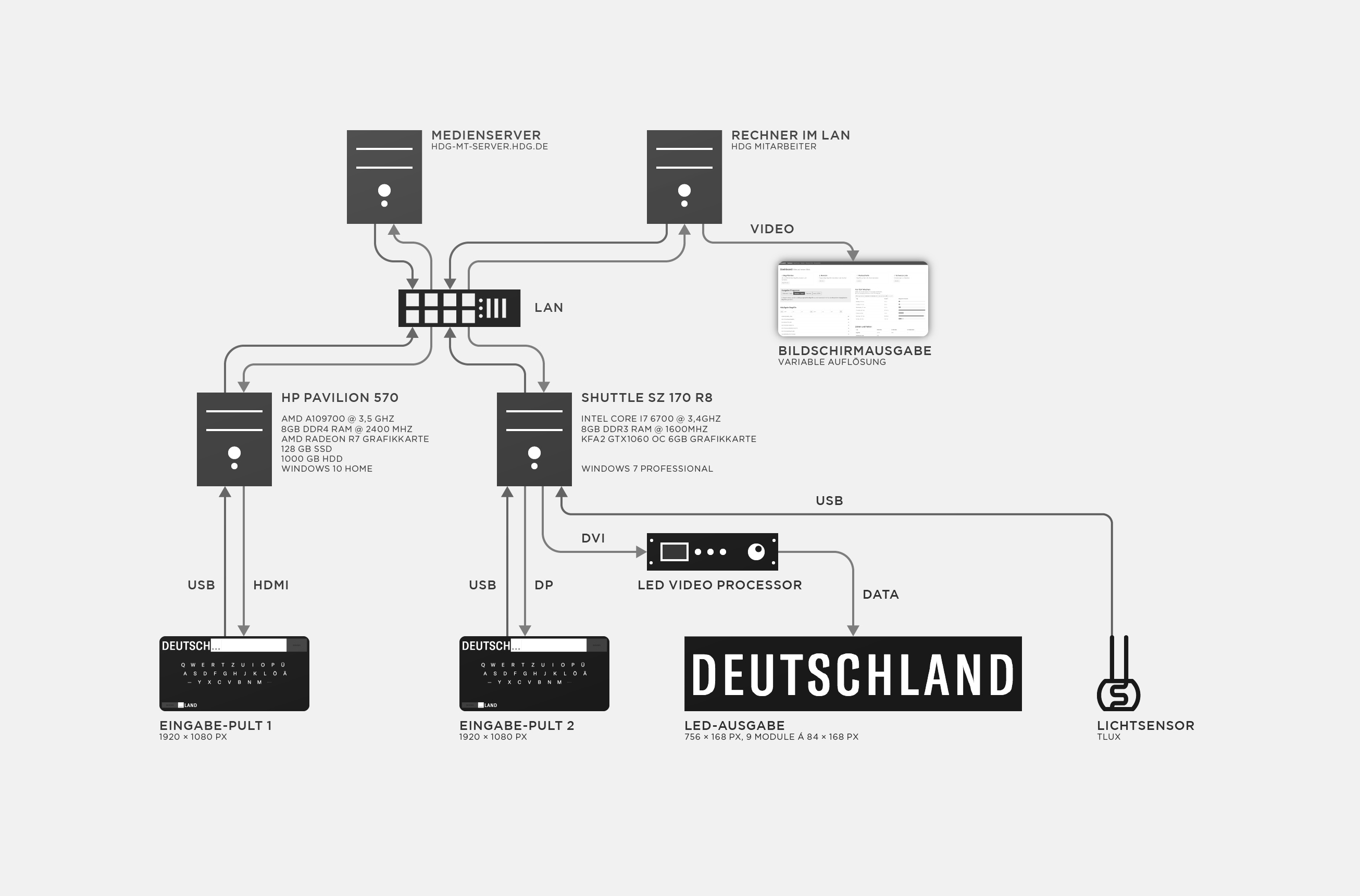NEOANALOG DEUTSCH-LAND